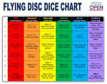 dice chart3